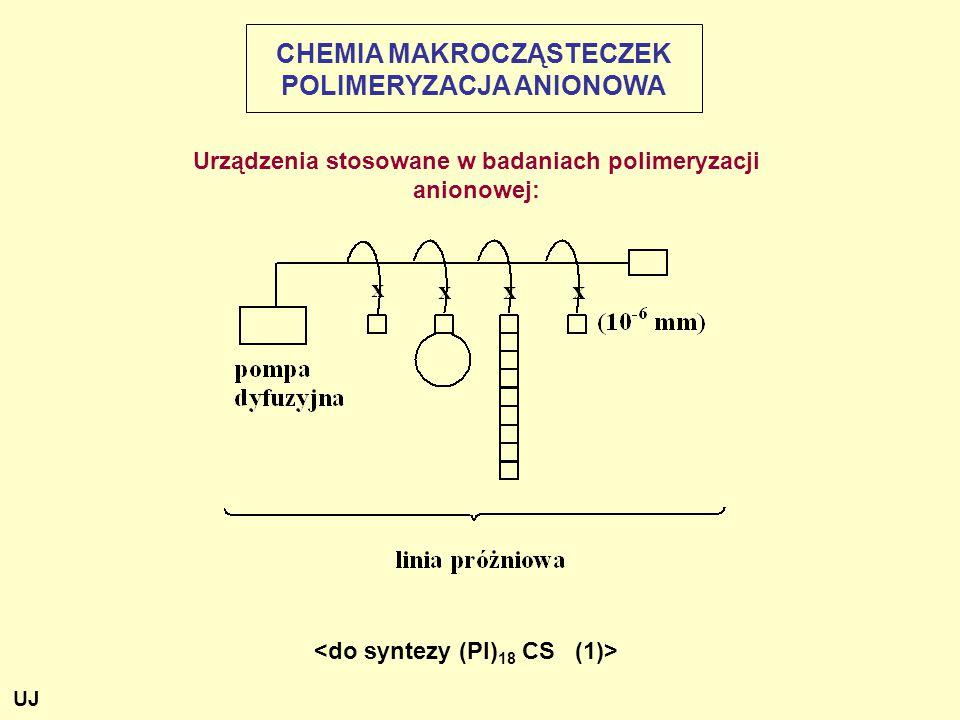 Urządzenia stosowane w badaniach polimeryzacji anionowej: CHEMIA MAKROCZĄSTECZEK POLIMERYZACJA ANIONOWA UJ