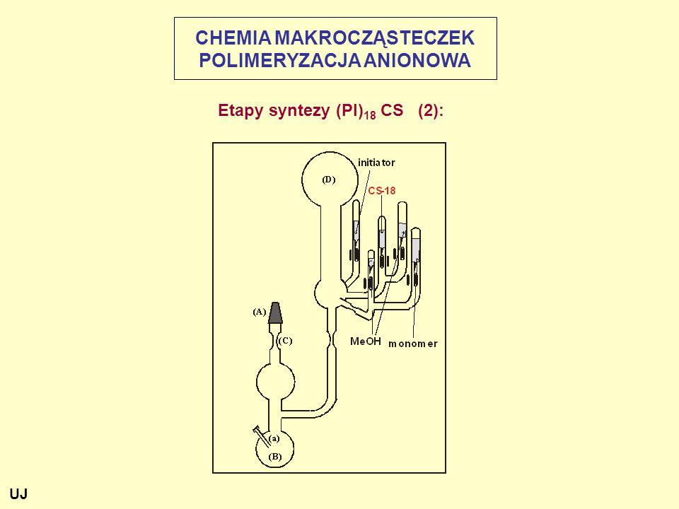 Etapy syntezy (PI) 18 CS (2): CHEMIA MAKROCZĄSTECZEK POLIMERYZACJA ANIONOWA UJ