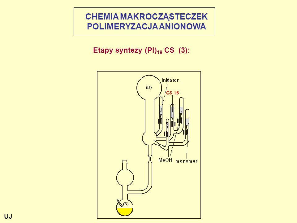 Etapy syntezy (PI) 18 CS (3): CHEMIA MAKROCZĄSTECZEK POLIMERYZACJA ANIONOWA UJ