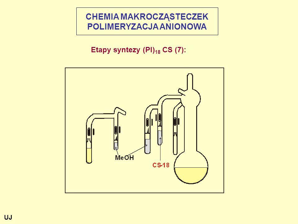 Etapy syntezy (PI) 18 CS (7): CHEMIA MAKROCZĄSTECZEK POLIMERYZACJA ANIONOWA UJ