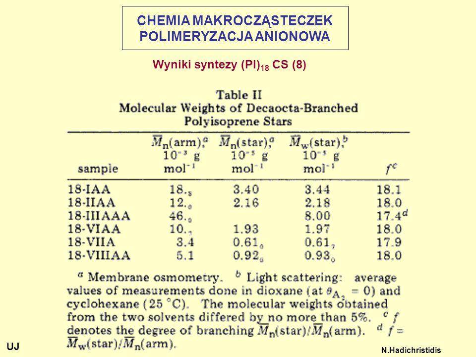 Wyniki syntezy (PI) 18 CS (8) CHEMIA MAKROCZĄSTECZEK POLIMERYZACJA ANIONOWA N.Hadichristidis UJ