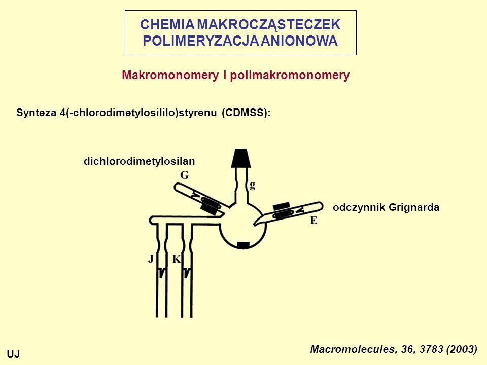 Makromonomery i polimakromonomery Macromolecules, 36, 3783 (2003) Synteza 4(-chlorodimetylosililo)styrenu (CDMSS): odczynnik Grignarda dichlorodimetylosilan CHEMIA MAKROCZĄSTECZEK POLIMERYZACJA ANIONOWA UJ