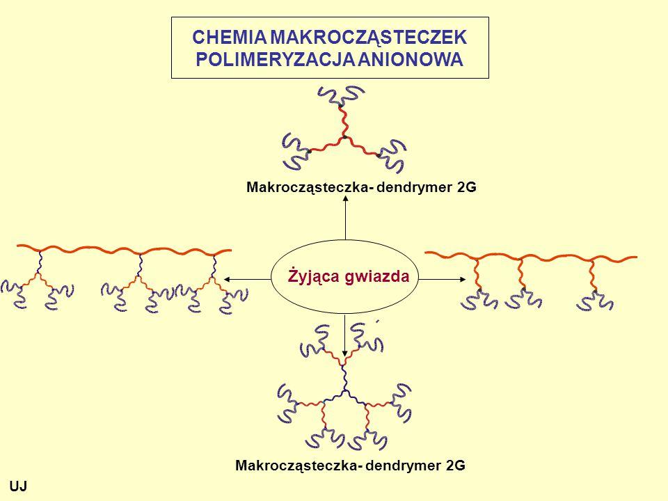 Żyjąca gwiazda Makrocząsteczka- dendrymer 2G CHEMIA MAKROCZĄSTECZEK POLIMERYZACJA ANIONOWA UJ