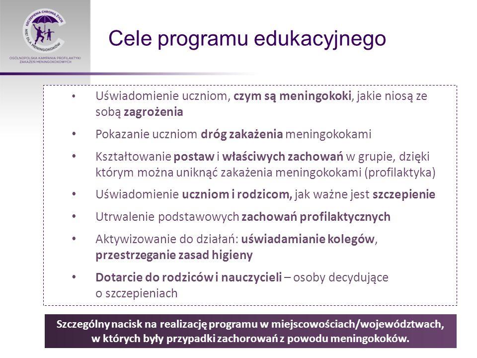 Cele programu edukacyjnego Szczególny nacisk na realizację programu w miejscowościach/województwach, w których były przypadki zachorowań z powodu meningokoków.