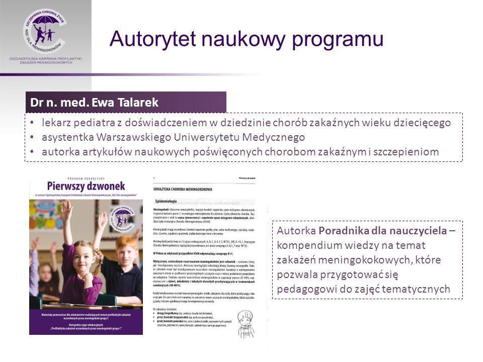 Autorytet naukowy programu Dr n.med.