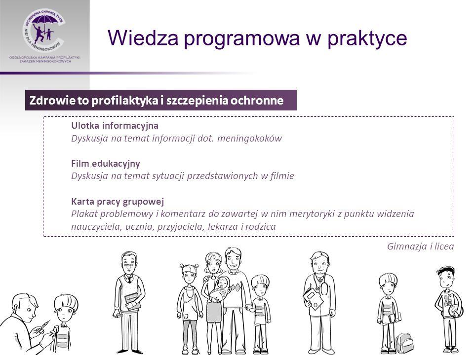 Wiedza programowa w praktyce Ulotka informacyjna Dyskusja na temat informacji dot.