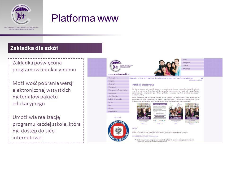 Platforma www Zakładka poświęcona programowi edukacyjnemu Możliwość pobrania wersji elektronicznej wszystkich materiałów pakietu edukacyjnego Umożliwia realizację programu każdej szkole, która ma dostęp do sieci internetowej Zakładka dla szkół