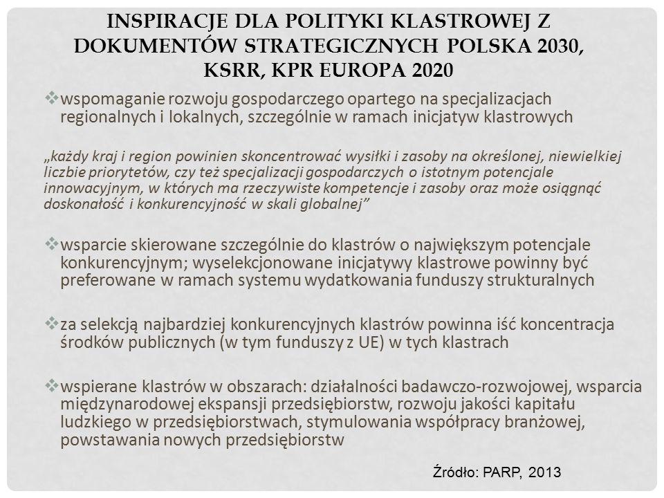 INSPIRACJE DLA POLITYKI KLASTROWEJ Z DOKUMENTÓW STRATEGICZNYCH POLSKA 2030, KSRR, KPR EUROPA 2020  wspomaganie rozwoju gospodarczego opartego na spec