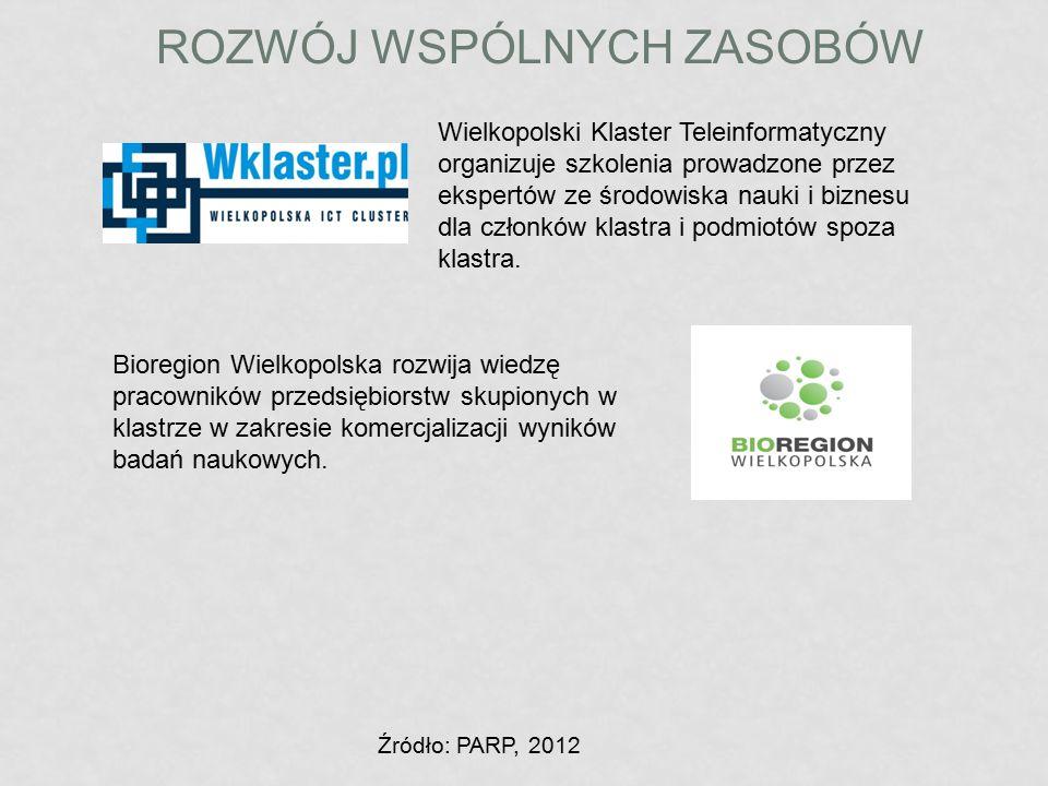 ROZWÓJ WSPÓLNYCH ZASOBÓW Wielkopolski Klaster Teleinformatyczny organizuje szkolenia prowadzone przez ekspertów ze środowiska nauki i biznesu dla czło