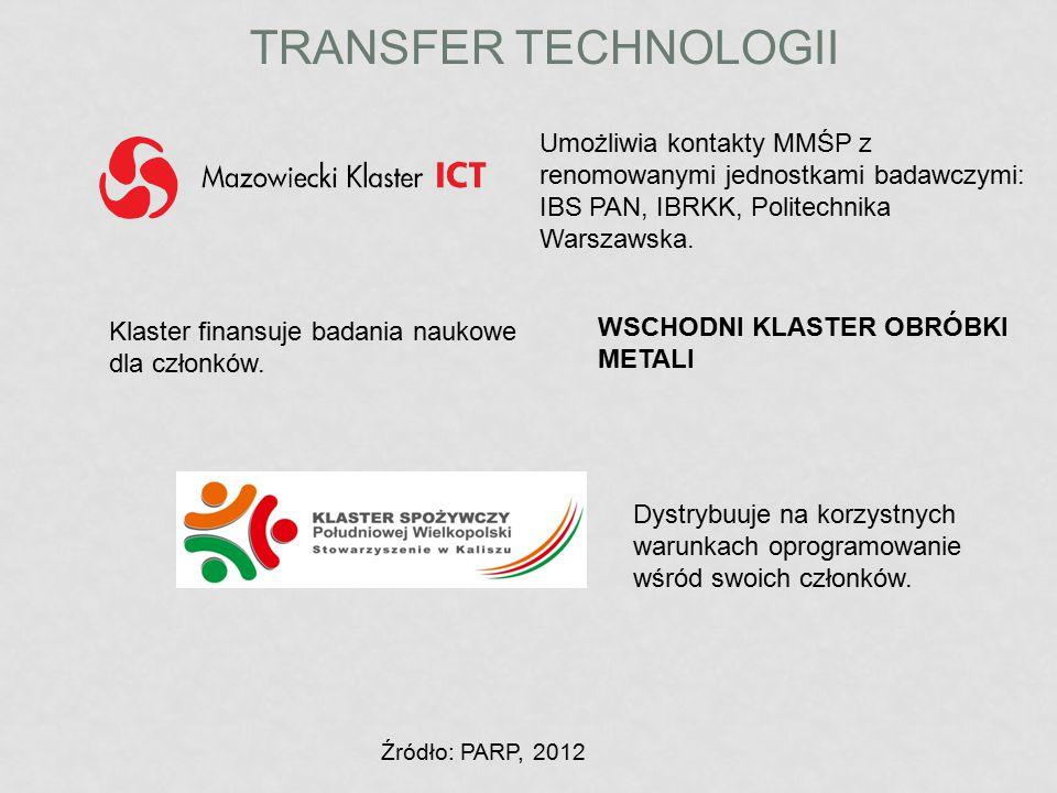 TRANSFER TECHNOLOGII Umożliwia kontakty MMŚP z renomowanymi jednostkami badawczymi: IBS PAN, IBRKK, Politechnika Warszawska. WSCHODNI KLASTER OBRÓBKI