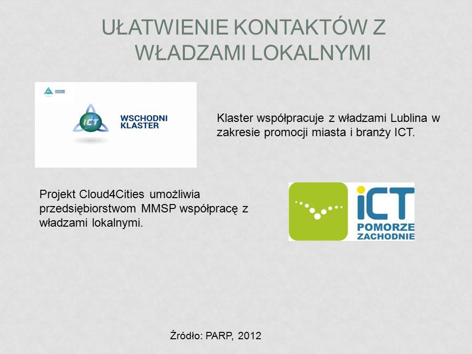 UŁATWIENIE KONTAKTÓW Z WŁADZAMI LOKALNYMI Klaster współpracuje z władzami Lublina w zakresie promocji miasta i branży ICT. Projekt Cloud4Cities umożli