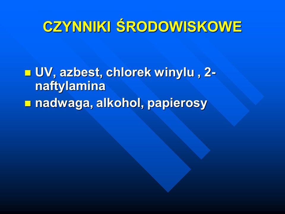 CZYNNIKI ŚRODOWISKOWE UV, azbest, chlorek winylu, 2- naftylamina UV, azbest, chlorek winylu, 2- naftylamina nadwaga, alkohol, papierosy nadwaga, alkoh