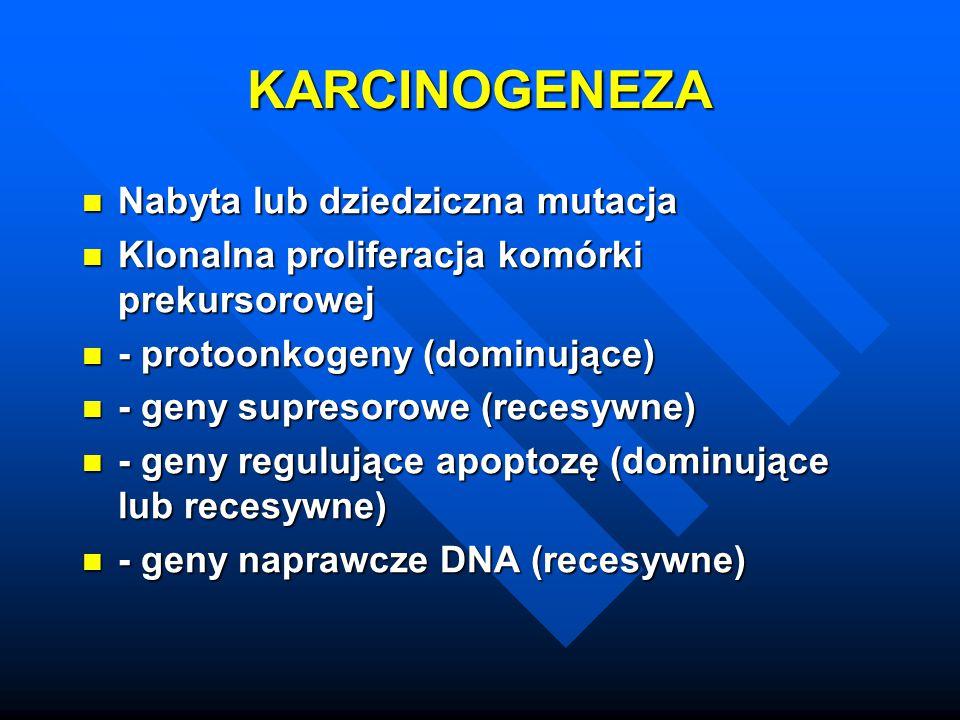 KARCINOGENEZA Nabyta lub dziedziczna mutacja Nabyta lub dziedziczna mutacja Klonalna proliferacja komórki prekursorowej Klonalna proliferacja komórki