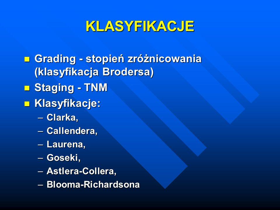KLASYFIKACJE Grading - stopień zróżnicowania (klasyfikacja Brodersa) Grading - stopień zróżnicowania (klasyfikacja Brodersa) Staging - TNM Staging - T