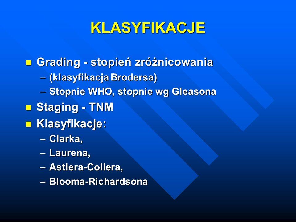 KLASYFIKACJE Grading - stopień zróżnicowania Grading - stopień zróżnicowania –(klasyfikacja Brodersa) –Stopnie WHO, stopnie wg Gleasona Staging - TNM
