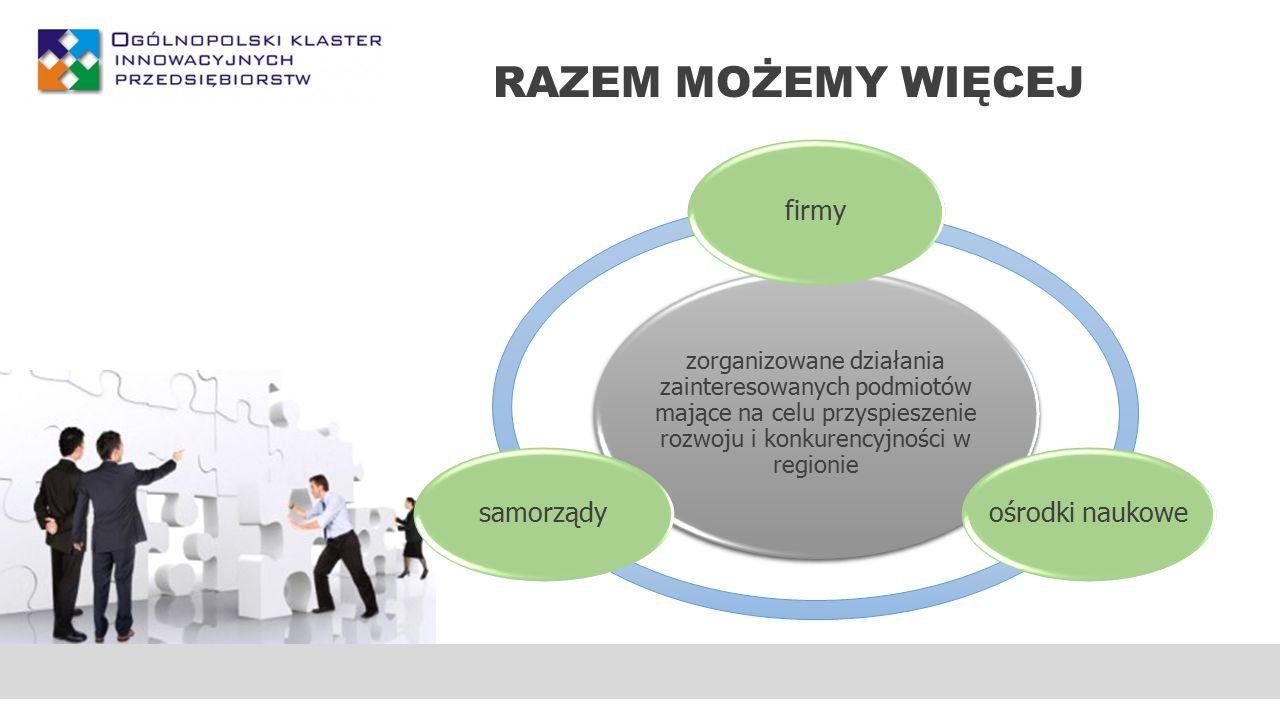 Ogólnopolski Klaster Innowacyjnych Przedsiębiorstw jest organizacją parasolową dla zarządzanych przez niego klastrów, funkcjonującą w celu tworzenia innowacyjności i konkurencyjności polskiej gospodarki.