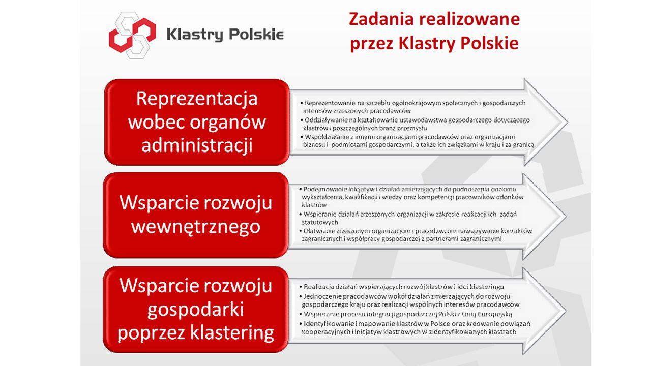 II KONGRES KLASTRÓW POLSKICH W SEJMIE RP 20 maja 2014 r.
