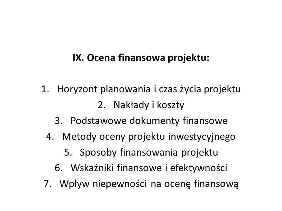 IX. Ocena finansowa projektu: 1.Horyzont planowania i czas życia projektu 2.Nakłady i koszty 3.Podstawowe dokumenty finansowe 4.Metody oceny projektu