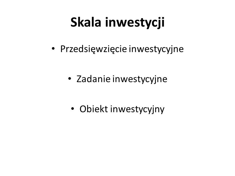 Skala inwestycji Przedsięwzięcie inwestycyjne Zadanie inwestycyjne Obiekt inwestycyjny