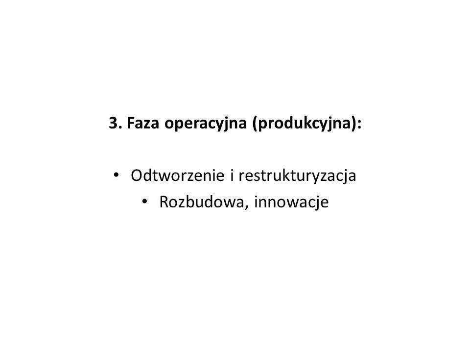 3. Faza operacyjna (produkcyjna): Odtworzenie i restrukturyzacja Rozbudowa, innowacje