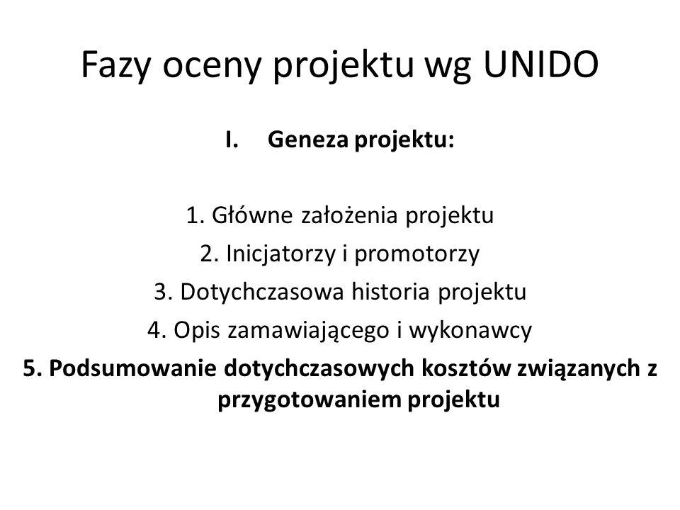 Fazy oceny projektu wg UNIDO I.Geneza projektu: 1. Główne założenia projektu 2. Inicjatorzy i promotorzy 3. Dotychczasowa historia projektu 4. Opis za