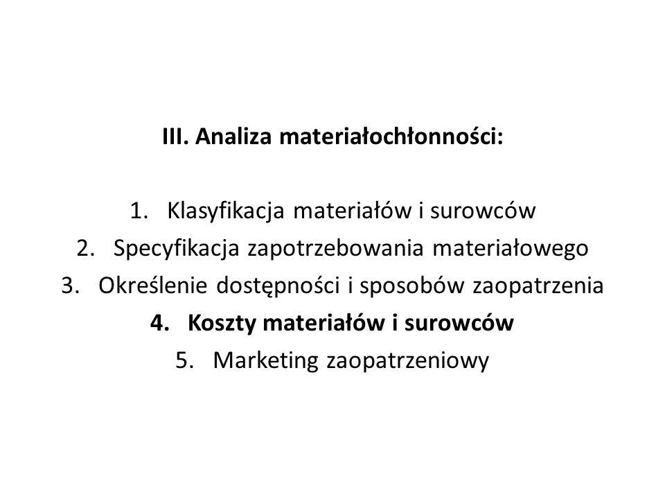 III. Analiza materiałochłonności: 1.Klasyfikacja materiałów i surowców 2.Specyfikacja zapotrzebowania materiałowego 3.Określenie dostępności i sposobó