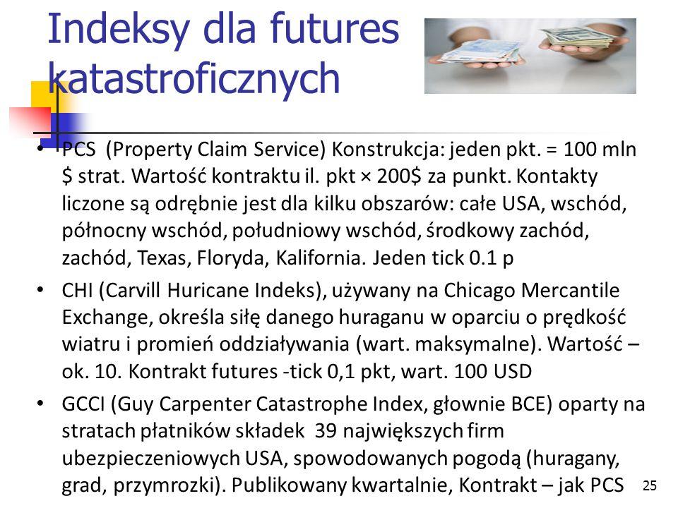 25 Indeksy dla futures katastroficznych PCS (Property Claim Service) Konstrukcja: jeden pkt. = 100 mln $ strat. Wartość kontraktu il. pkt × 200$ za pu