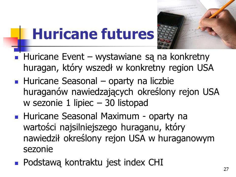 27 Huricane futures Huricane Event – wystawiane są na konkretny huragan, który wszedł w konkretny region USA Huricane Seasonal – oparty na liczbie huraganów nawiedzających określony rejon USA w sezonie 1 lipiec – 30 listopad Huricane Seasonal Maximum - oparty na wartości najsilniejszego huraganu, który nawiedził określony rejon USA w huraganowym sezonie Podstawą kontraktu jest index CHI