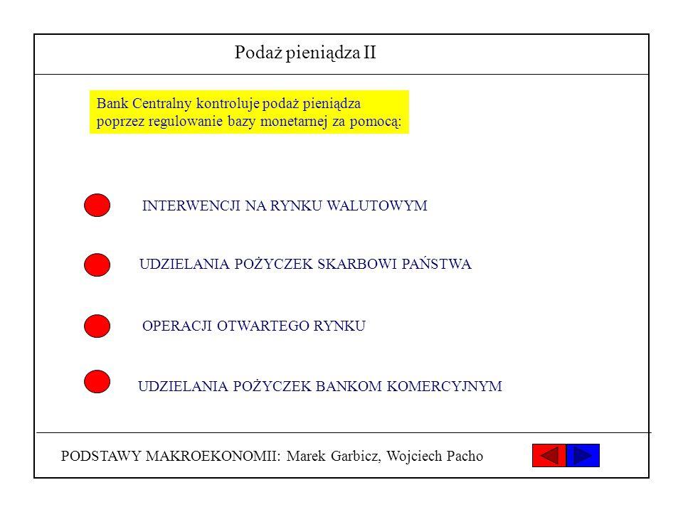 PODSTAWY MAKROEKONOMII: Marek Garbicz, Wojciech Pacho Podaż pieniądza II Bank Centralny kontroluje podaż pieniądza poprzez regulowanie bazy monetarnej