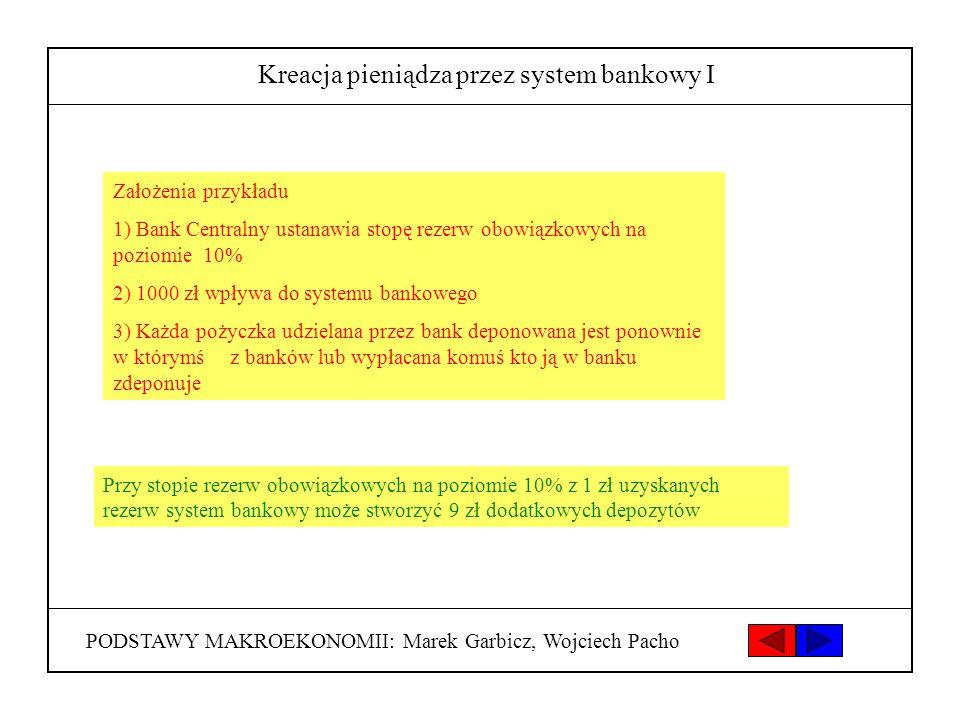 Kreacja pieniądza przez system bankowy I PODSTAWY MAKROEKONOMII: Marek Garbicz, Wojciech Pacho Założenia przykładu 1) Bank Centralny ustanawia stopę r