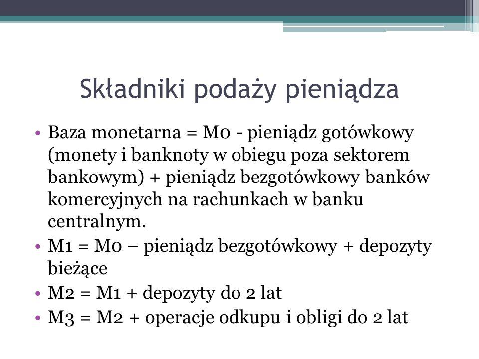 Baza monetarna = M0 - pieniądz gotówkowy (monety i banknoty w obiegu poza sektorem bankowym) + pieniądz bezgotówkowy banków komercyjnych na rachunkach
