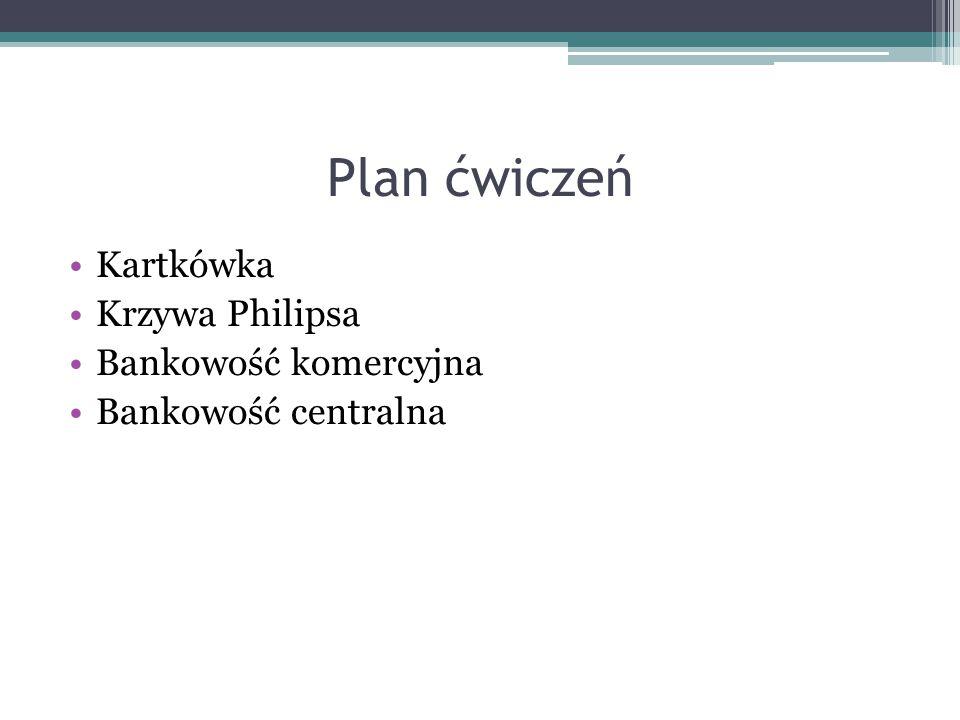 Plan ćwiczeń Kartkówka Krzywa Philipsa Bankowość komercyjna Bankowość centralna