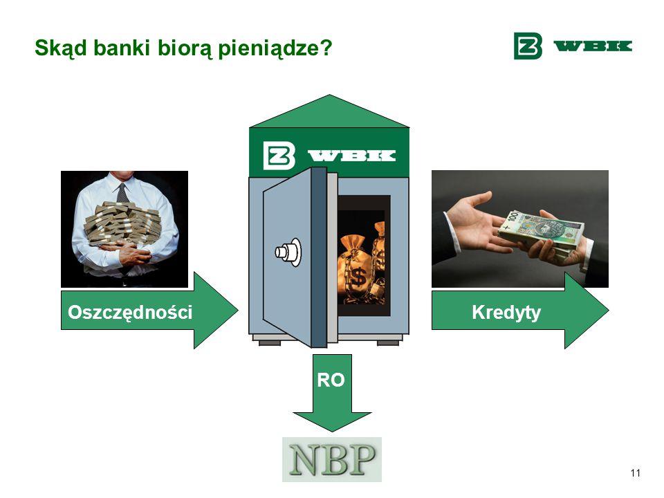 11 Skąd banki biorą pieniądze? OszczędnościKredyty RO