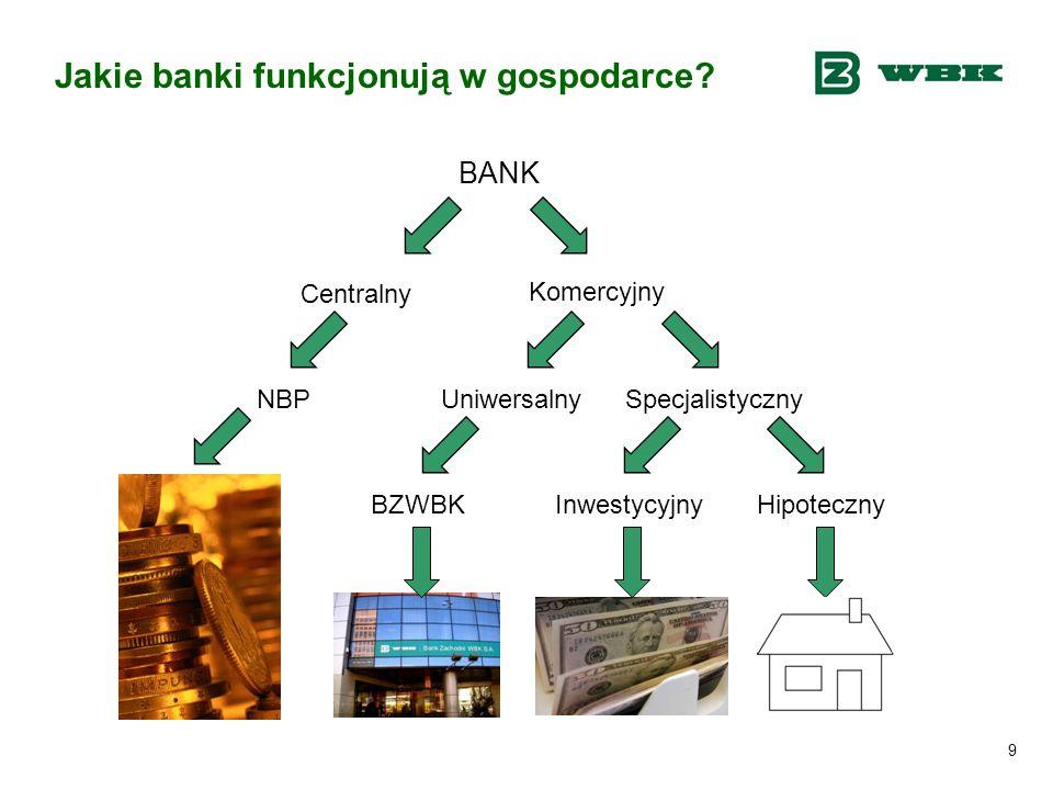 9 Jakie banki funkcjonują w gospodarce? BANK Centralny Komercyjny NBPUniwersalnySpecjalistyczny InwestycyjnyHipotecznyBZWBK