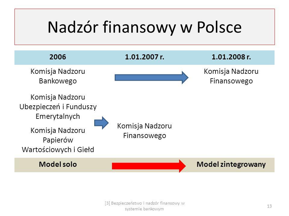 Nadzór finansowy w Polsce 20061.01.2007 r.1.01.2008 r. Komisja Nadzoru Bankowego Komisja Nadzoru Finansowego Komisja Nadzoru Ubezpieczeń i Funduszy Em