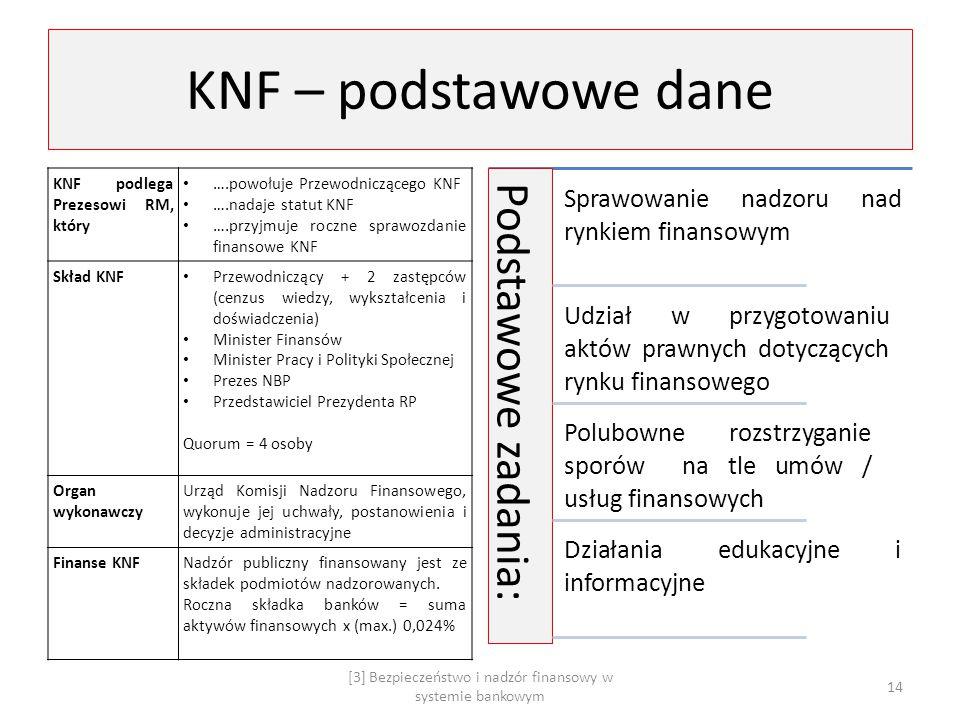 KNF – podstawowe dane KNF podlega Prezesowi RM, który ….powołuje Przewodniczącego KNF ….nadaje statut KNF ….przyjmuje roczne sprawozdanie finansowe KN