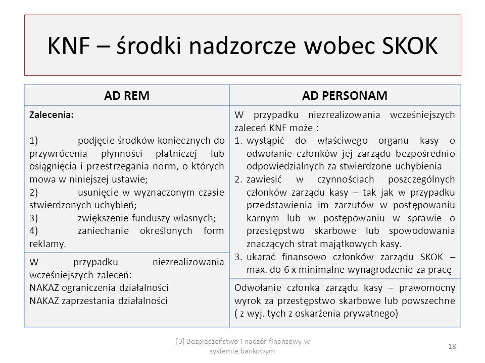 KNF – środki nadzorcze wobec SKOK AD REMAD PERSONAM Zalecenia: 1)podjęcie środków koniecznych do przywrócenia płynności płatniczej lub osiągnięcia i p