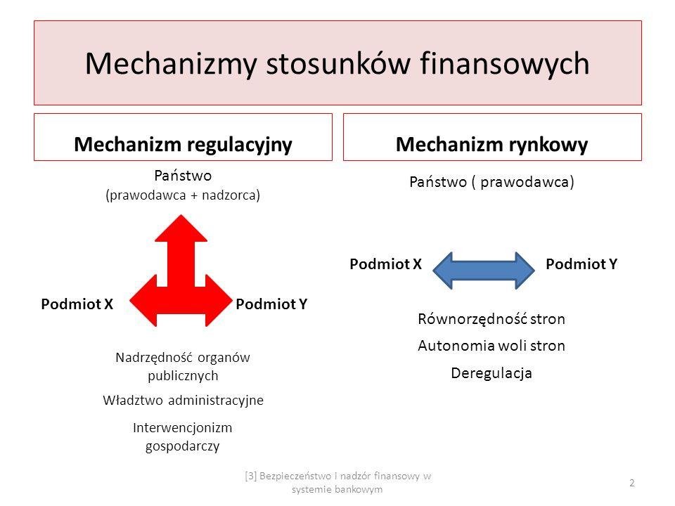 Mechanizmy stosunków finansowych Mechanizm regulacyjny Państwo (prawodawca + nadzorca) Podmiot XPodmiot Y Nadrzędność organów publicznych Władztwo adm