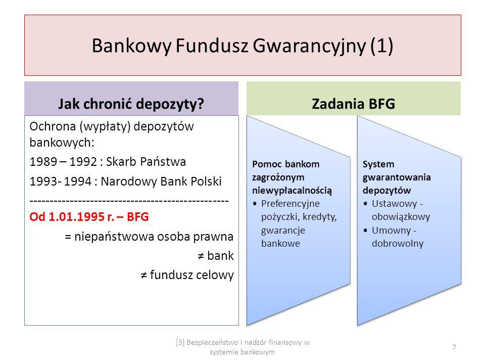 Bankowy Fundusz Gwarancyjny (1) Jak chronić depozyty? Ochrona (wypłaty) depozytów bankowych: 1989 – 1992 : Skarb Państwa 1993- 1994 : Narodowy Bank Po