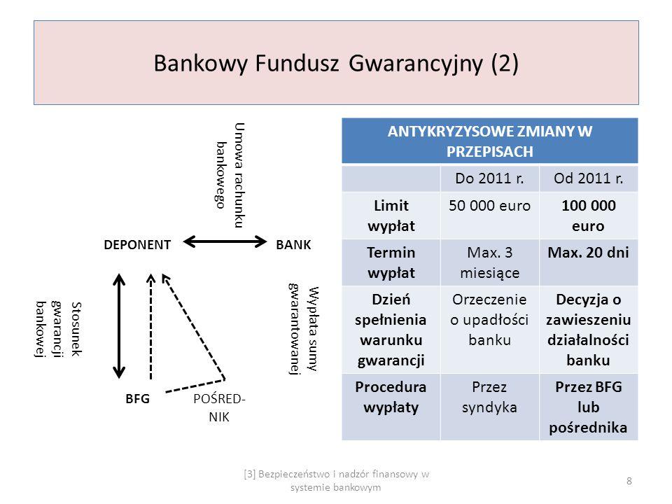 Bankowy Fundusz Gwarancyjny (2) Umowa rachunku bankowego DEPONENTBANK Stosunek gwarancji bankowej Wypłata sumy gwarantowanej BFGPOŚRED- NIK ANTYKRYZYS