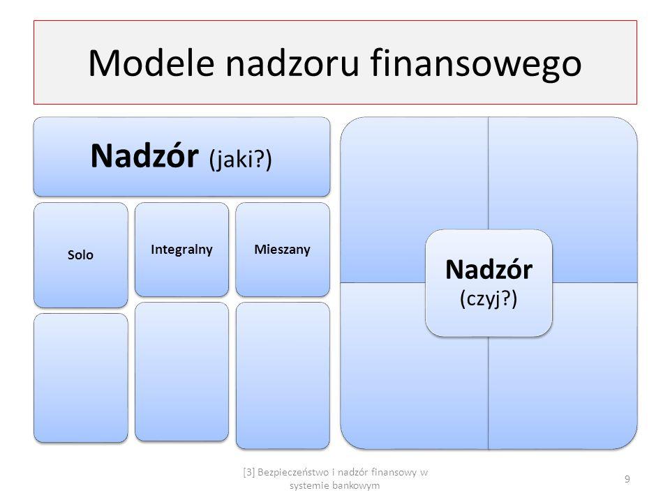 Modele nadzoru finansowego Nadzór (jaki?) Solo IntegralnyMieszany Nadzór (czyj?) [3] Bezpieczeństwo i nadzór finansowy w systemie bankowym 9