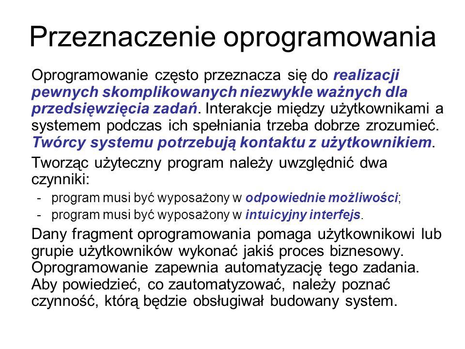 Przeznaczenie oprogramowania Oprogramowanie często przeznacza się do realizacji pewnych skomplikowanych niezwykle ważnych dla przedsięwzięcia zadań. I