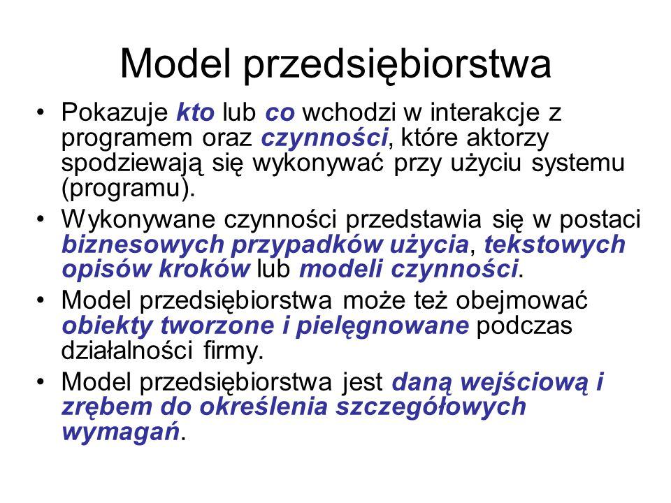 Model przedsiębiorstwa Pokazuje kto lub co wchodzi w interakcje z programem oraz czynności, które aktorzy spodziewają się wykonywać przy użyciu system