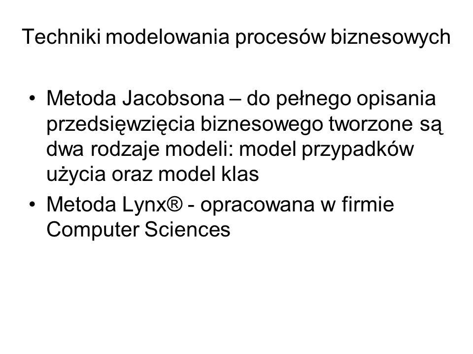 Techniki modelowania procesów biznesowych Metoda Jacobsona – do pełnego opisania przedsięwzięcia biznesowego tworzone są dwa rodzaje modeli: model prz