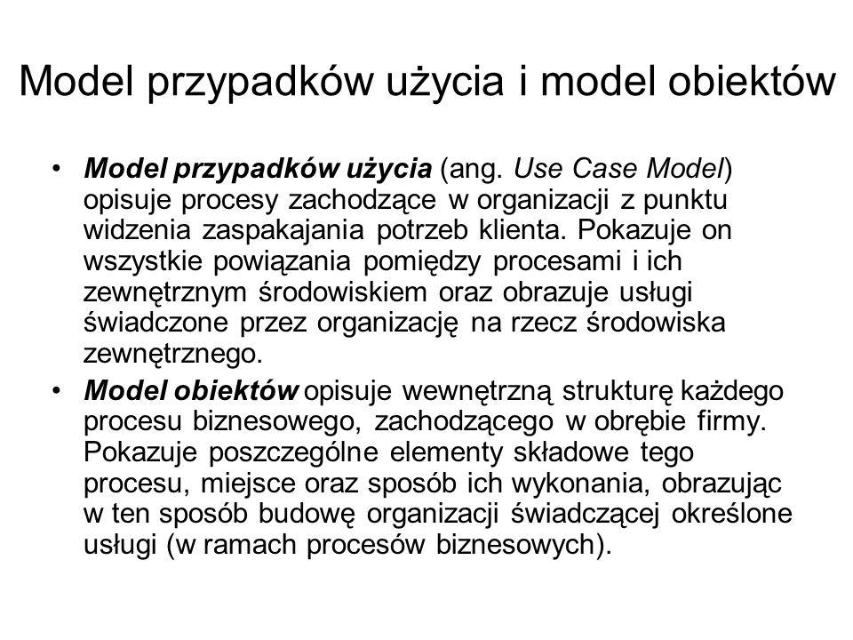 Model przypadków użycia i model obiektów Model przypadków użycia (ang. Use Case Model) opisuje procesy zachodzące w organizacji z punktu widzenia zasp