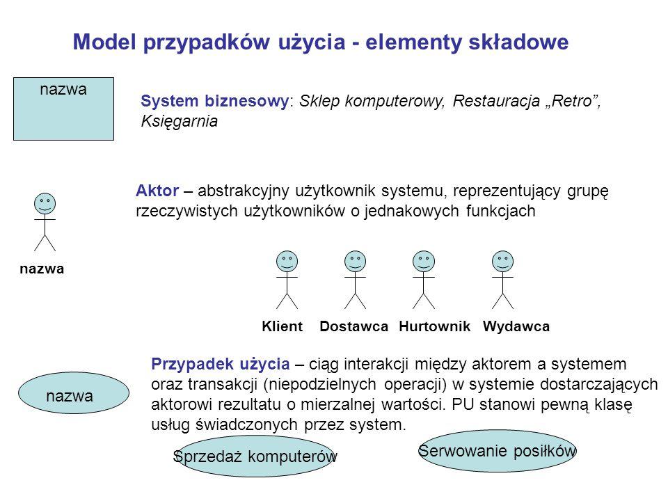"""Model przypadków użycia - elementy składowe System biznesowy: Sklep komputerowy, Restauracja """"Retro"""", Księgarnia Aktor – abstrakcyjny użytkownik syste"""