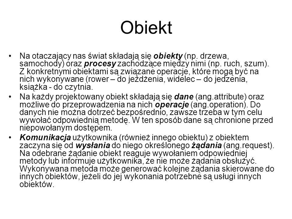 Księgarnia Wydawca Klient Klient ind.
