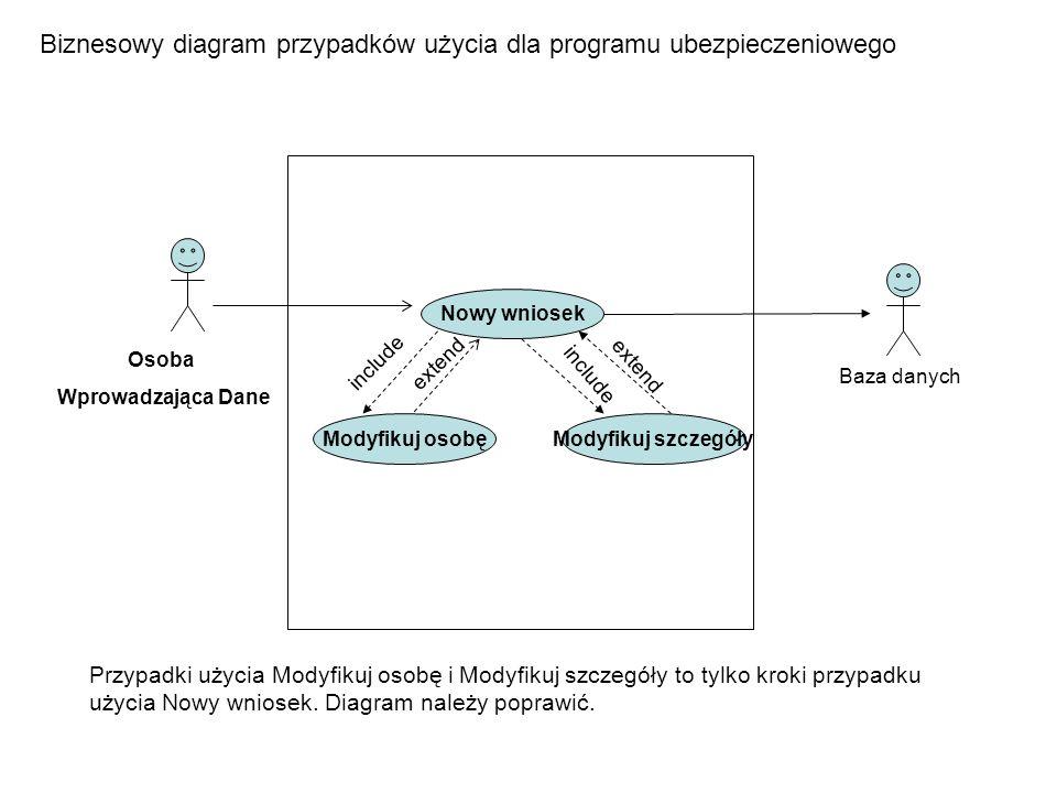 Osoba Wprowadzająca Dane Baza danych Biznesowy diagram przypadków użycia dla programu ubezpieczeniowego Nowy wniosek Modyfikuj osobęModyfikuj szczegół