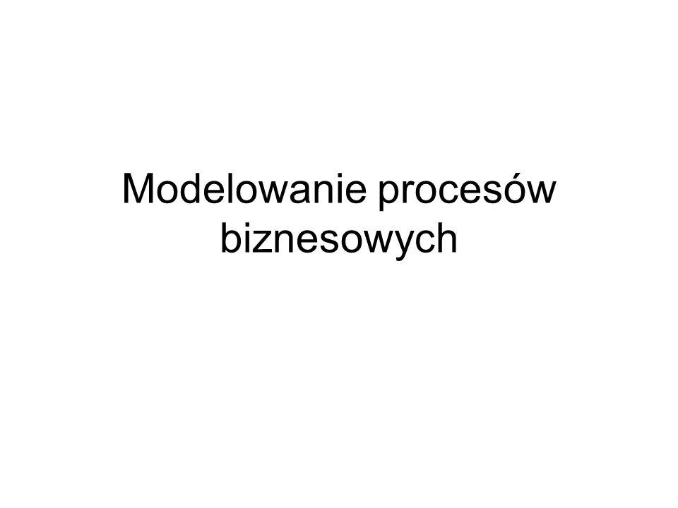 Biznesowy diagram przypadków użycia Biznesowy diagram przypadków użycia może być wykorzystywany jako mapa procesów biznesowych związanych z funkcjonowaniem księgarni.