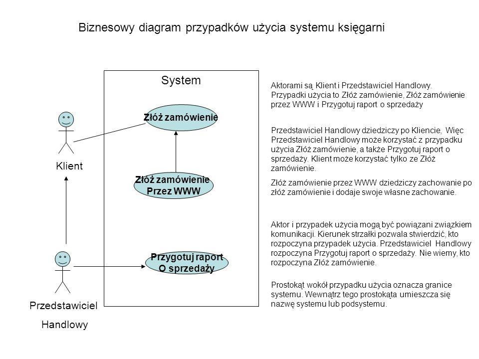 System Prostokąt wokół przypadku użycia oznacza granice systemu. Wewnątrz tego prostokąta umieszcza się nazwę systemu lub podsystemu. Klient Przedstaw